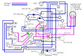 jeep cj5 wiring jeep wiring diagrams and cj headlight switch jeep cj wiring diagram images jeep cj 7 wiring diagram images gallery 1970 cj5 wiring diagram