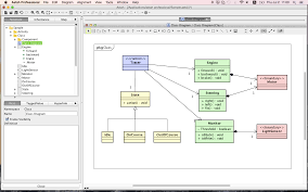 astah professional   software design tools for agile teams with    astah quick start tutorial uml class diagram