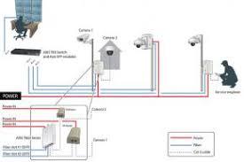 <b>Медиаконвертер AXIS T8606 Media</b> Converter Switch 24 V DC ...