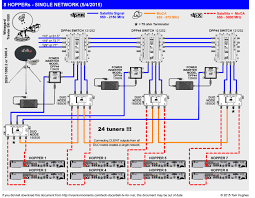 winegard satellite wiring diagram dish tv for rvs rvseniormoments 1000 2 vs 1000 4 satellite dishes a comparison of these winnebago motorhomes wiring diagrams images