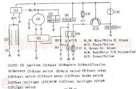 atv mpx110 wiring diagram old style redcat atv mpx110 wiring diagram old style