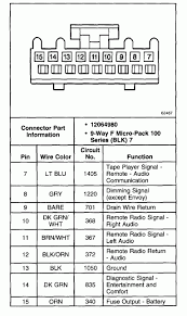 2000 chevy s10 radio wiring diagram wiring diagram 2000 chevy cavalier radio wiring diagram wire