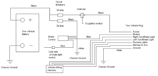 rv  v electrical system wiring diagram   images of rv power    rv battery rv plug wiring guide
