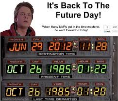 Image - 529208] | Back to the Future Day | Know Your Meme via Relatably.com