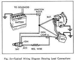 alternator wiring diagram chevy 350 alternator chevy 350 wiring diagram chevy discover your wiring diagram on alternator wiring diagram chevy 350