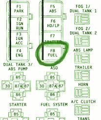 dodge ram 2500 power distribution fuse box diagram circuit dodge ram 2500 power distribution fuse box map