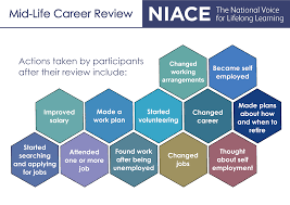mid life career review learning work links
