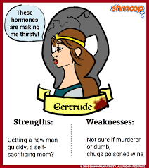 gertrude in hamlet character analysis