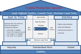 total quality management case study a research paper