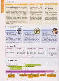 Analyse textuelle des    Mis  rables   ou comment conjuguer     SchoolWorkHelper R  sum   Les Mis  rables Tome