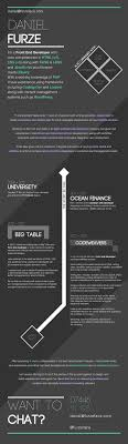 creative resume designs resume design resume creative resume designs 2014