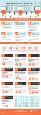 17 best images about infographics study tips body the 10 most important business skills in 2020