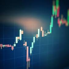 Thinkorswim. NYSE day trading. Swing Trading. | ВКонтакте