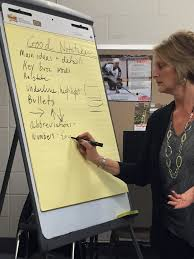 silas wood school on twitter note taking is an essential skill silas wood school on twitter note taking is an essential skill for our students judy dodge naggarnow jtbloom t co 0gey31rrmj
