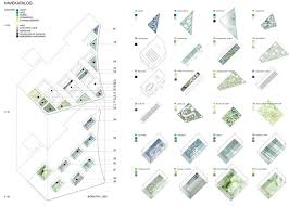 images about diagram on pinterest   concept diagram    landscape architecture design diagram