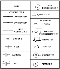 basic circuit diagram symbols the wiring diagram navy electricity and electronics training series neets module 1 circuit diagram