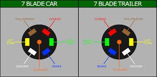 pin trailer socket wiring diagram uk wiring diagrams and 7 way wiring diagram trailer brakes and hernes