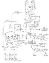 razor e100 and e125 wiring diagram version diagram circuit mustang wiring