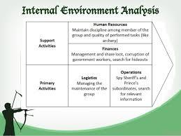 Google case study analysis strategic management   pdfeports    web