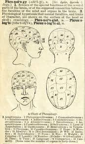 personality and behavior approaches and measurement chart of phrenology