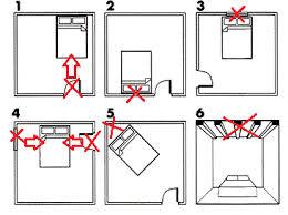 shui bedroom bed position feng shui bedroom interior proper bed placement shui childrens bedroom bedroom furniture feng shui