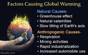 the unbelievably real answer as to what causes global warming