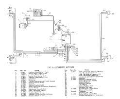 postal jeep wiring diagram postal wiring diagrams online postal jeep wiring diagram postal wiring diagrams
