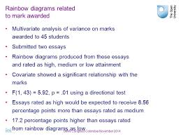 sqa higher english personal reflective essay   essay topicsrainbow diagrams related to mark awarded multivariate ysis of variance on marks  students higher english  sqa personal reflective essay higher topics