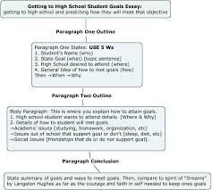 getting to high school student goals essay  how can we get to  students name who  state goal what topic sentence  high school desired to attend where  general idea of how to met goals how then →when →