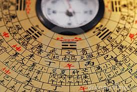 chinese feng shui compass royalty free stock photography image 15594547 chinese feng shui compass