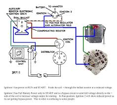 ignition car wiring diagram ignition wiring diagrams online