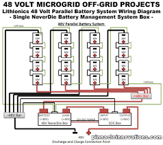 alternate renewable energy off grid energy solar power 48 volt 48 volt parallel battery system pss wiring diagram · click here for a larger image in a new window