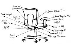 5 features to consider when buying an office chair buying an office chair