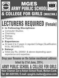 jinnah highs multan jobs jhang jobs lecturers job multan mges army public school college for girls job