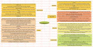 insights mindmaps e waste management and emergence of mosquito insights mindmaps e waste management and emergence of mosquito borne diseases insights