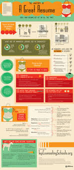 the anatomy of a great resume infographic infographic visual the anatomy of a great resume infographic