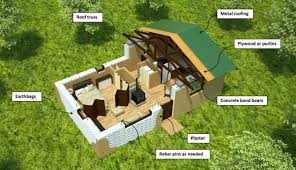 Small Sustainable House Plans  Cutaway Drawings   Natural    Every house plan in my new book includes a full page D cutaway drawing
