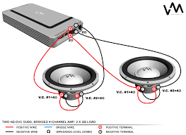 1 ohm amp wiring 1 image wiring diagram 10 dvc subwoofer wiring diagrams 10 wiring diagrams on 1 ohm amp wiring