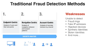 nosql neo4 christian sutter consulting but in complex fraud schemes being employed today some fraud patterns go into multiple tens of attributes requiring over tens of thousands of transactions