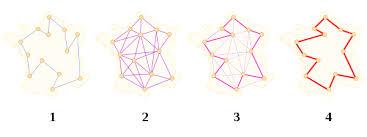 Ant colony optimization algorithms   Wikipedia