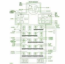 fuse box diagram dodge neon fuse wiring diagrams online