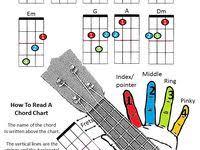 <b>33</b> лучших изображений доски «Гитара» | Гитара, Музыка ...