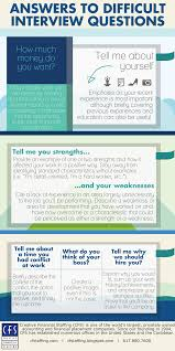 best images about interview advice interview 17 best images about interview advice interview body language and most asked interview questions