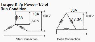 star delta motor starter 240V Motor with Thermal Protection 240v Wiring Diagram Motor Starters scheme working principle of star delta starter