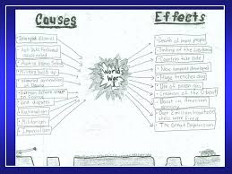 causes and effects of world war  essay  www gxart orgcauses and effects of world war essayworld war i causes and effects source jpg
