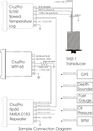 temperature wiring diagram cruzpro wtp65 precision sea water temperature gauge connecting the wtp65 to the cruzpro rp60 remote data temperature controller wiring diagram temperature