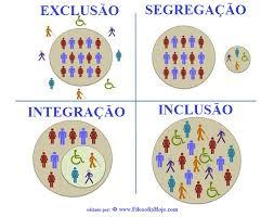 Resultado de imagem para inclusão social