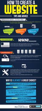 best ideas about create website website business infographics how to create a website tips and advice infografia