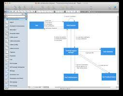 uml block diagram   block diagrams   uml class diagram    uml collaboration diagram for mac