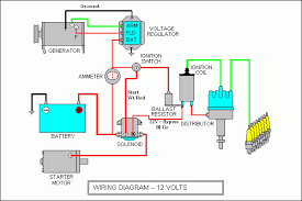 auto wiring diagram pdf auto wiring diagrams online description auto electrical wiring diagram pdf auto auto wiring diagram on car electrical system diagram